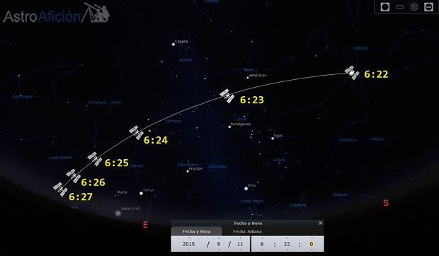 Conjunción Marte-venus-Luna junto al paso de la ISS