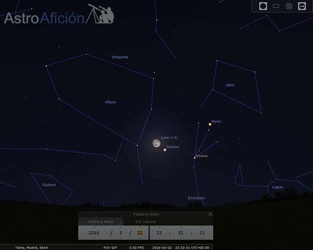 Conjunción Saturno-Luna