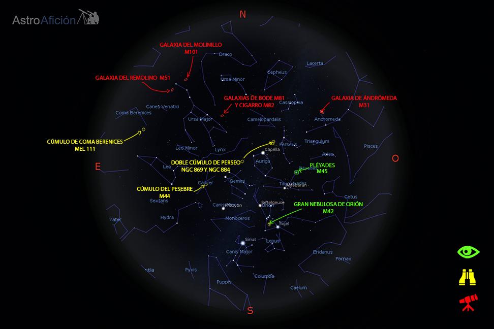 Sugerencia de observación astronómica para el mes de marzo