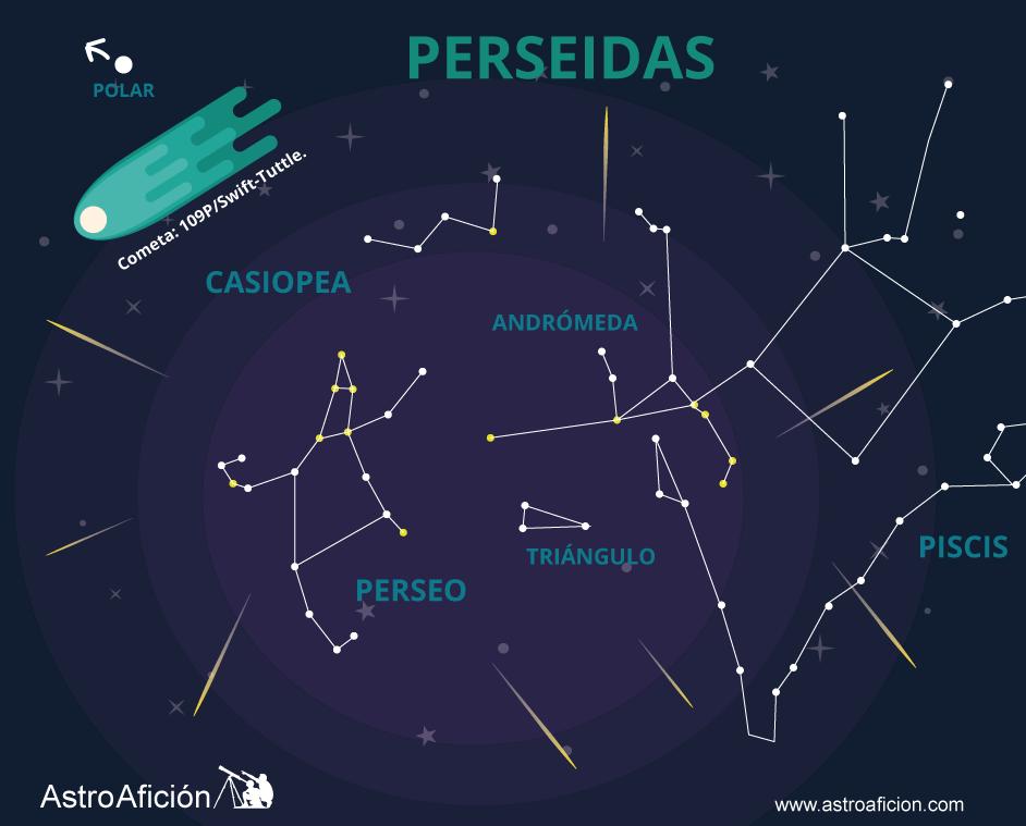 Radiante-perseidas-2016-constelacion-perse2o2
