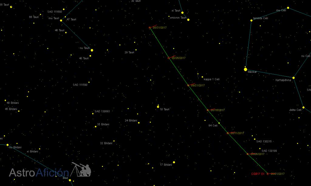 Trayectoria del cometa C/2017 O1 en agosto de 2017