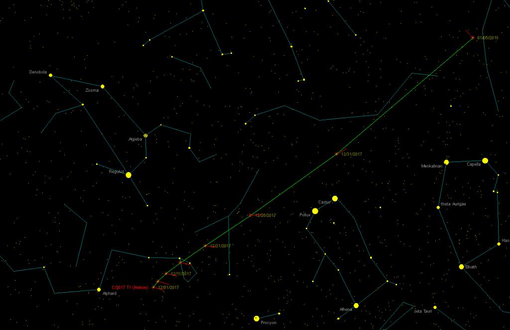 Trayectoria del cometa C/2017 T1 (Heinze)