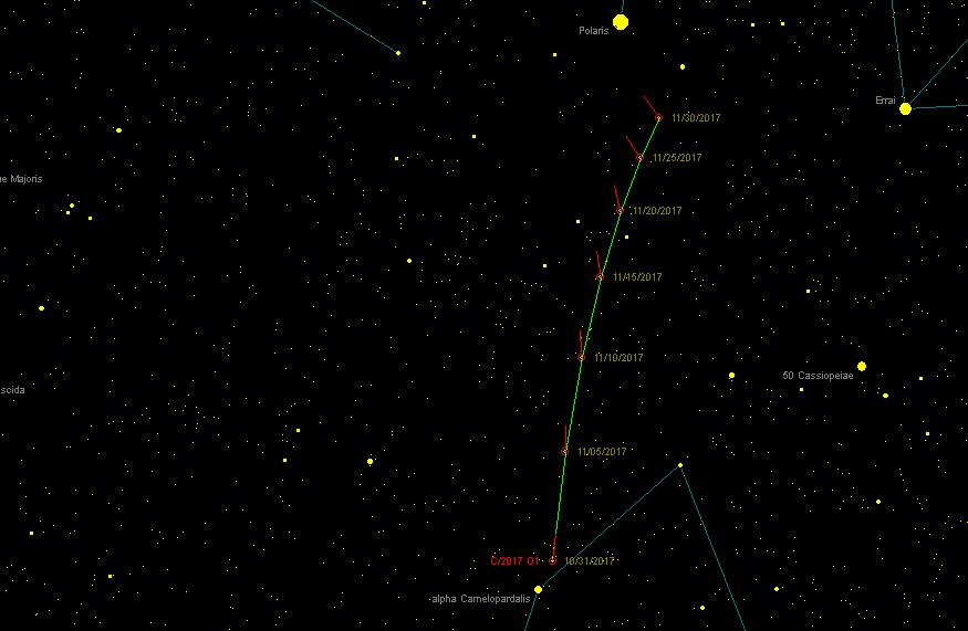 Localización del cometa C/2017O1 (ASASSN) en noviembre de 2017