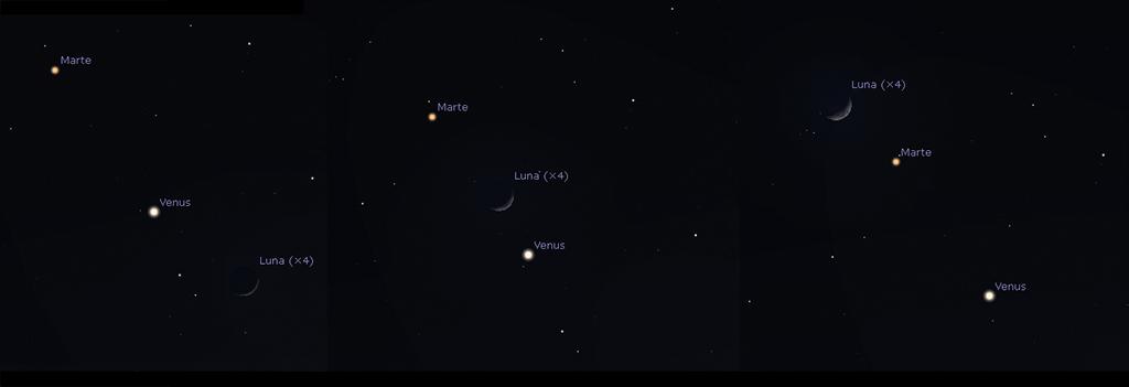 Sizigias de Marte, Venus y la Luna