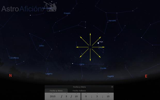 Radiante de la lluvia de meteoros Eta - Líridas