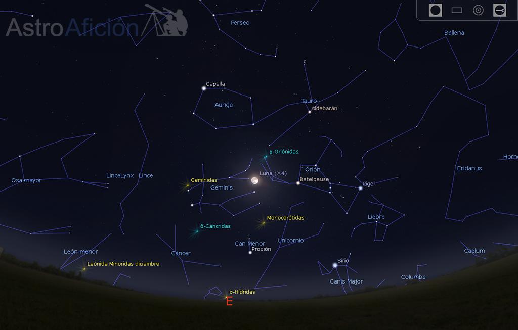 Lluvias de meteoros de diciembre de 2016