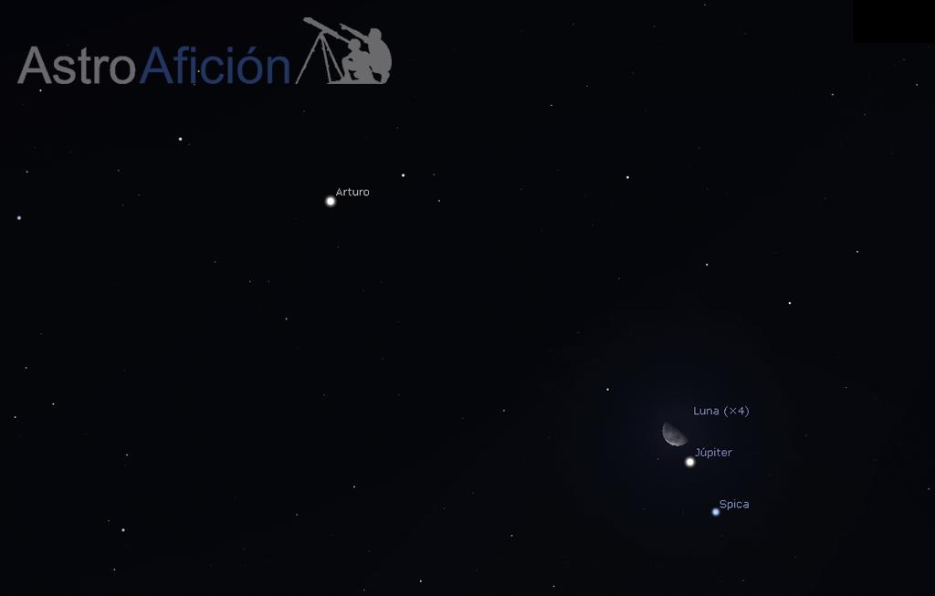 Conjunción Luna-Júpiter