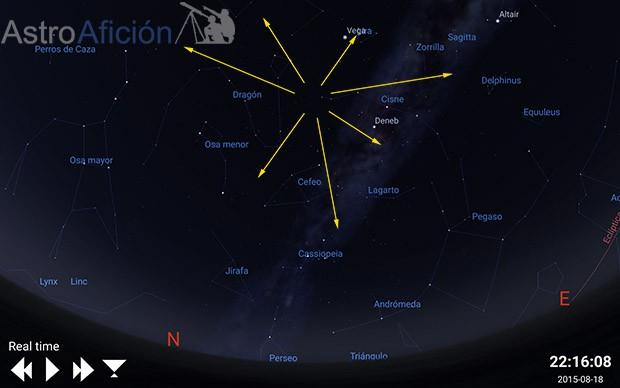 Radiante lluvia de meteoros Kappa-Cygnidas