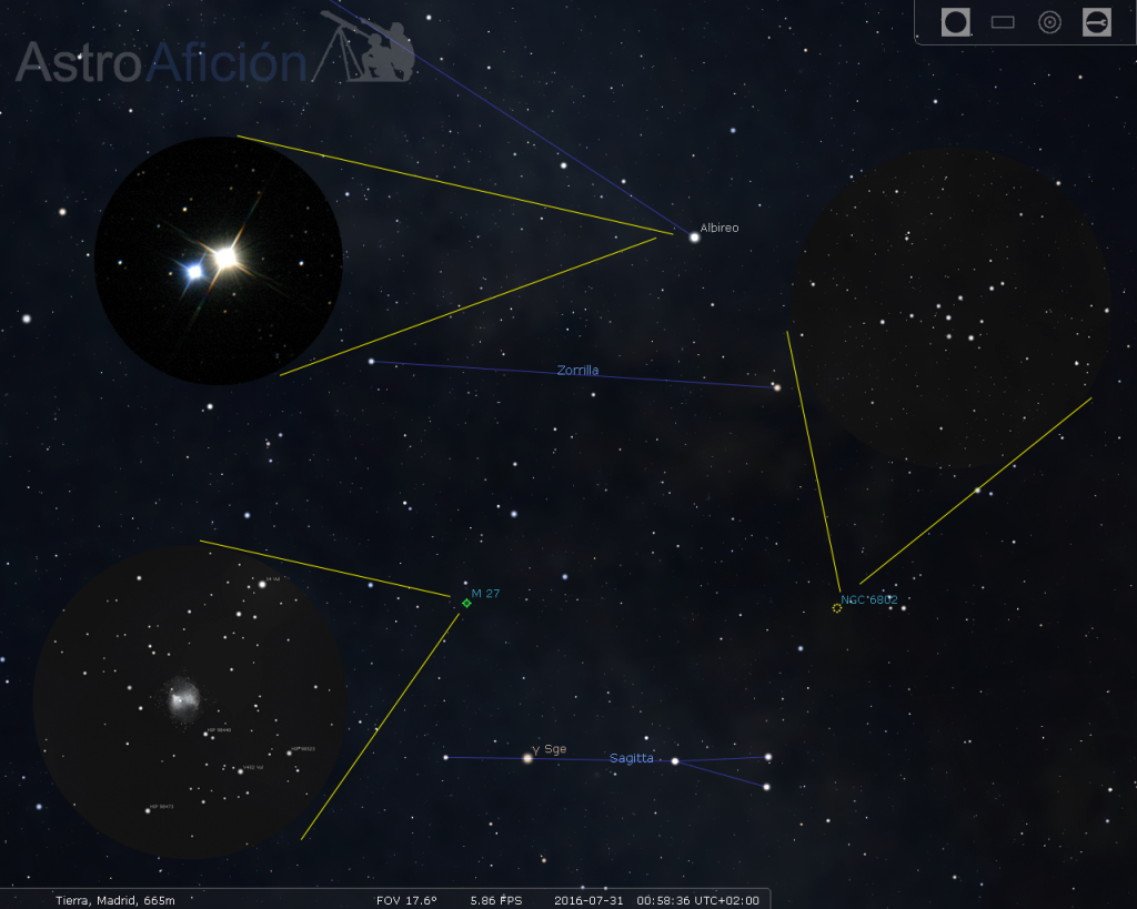 Nebulosa Dumbbell, Asterismo de la Percha y estrella doble Albireo