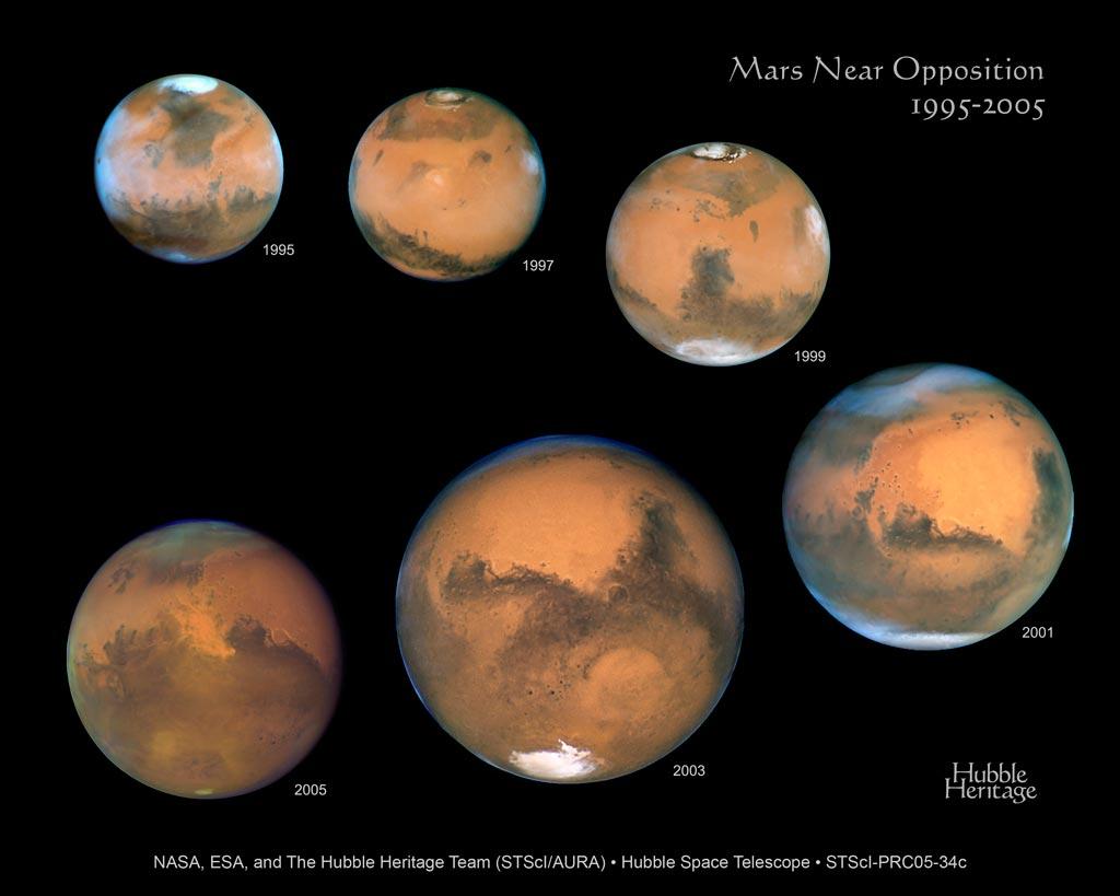 Diferencias de tamaño relativo de Marte durante sus oposiciones. (c) NASA