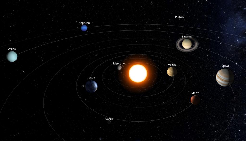 Planetas del sistema solar el 1 de diciembre de 2017
