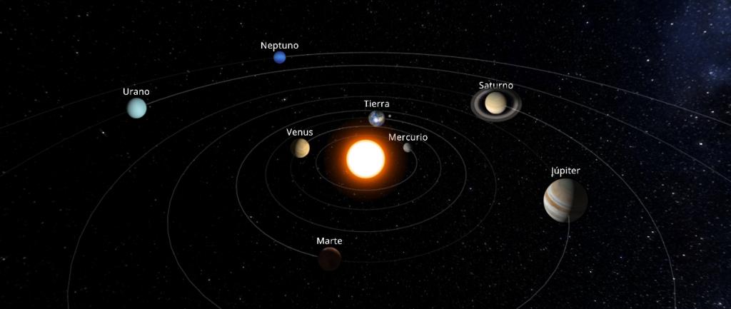 Planetas del Sistema Solar el 1 de agosto de 2017. No a escala