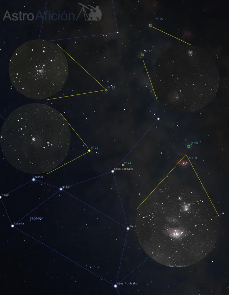 Situación y aspecto visual de algunos cúmulos y nebulosas de la constelación de Sagitario