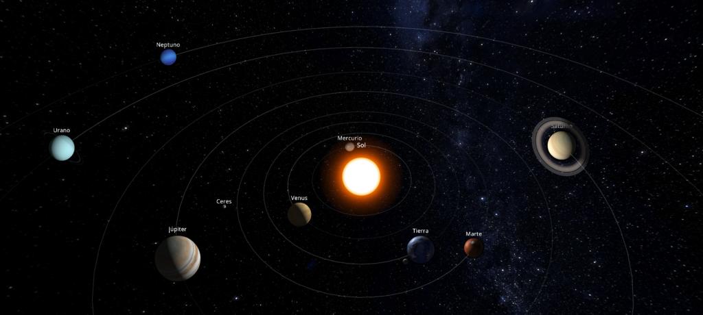 Posición de los planetas del Sistema Solar en Febrero de 2018