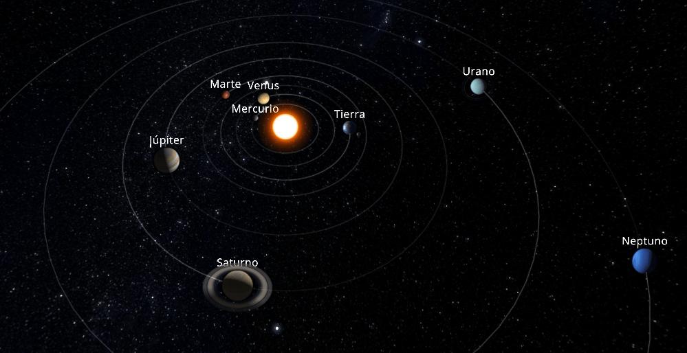 Posición de los planetas del sistema solar a 1 de octubre de 2017. No a escala
