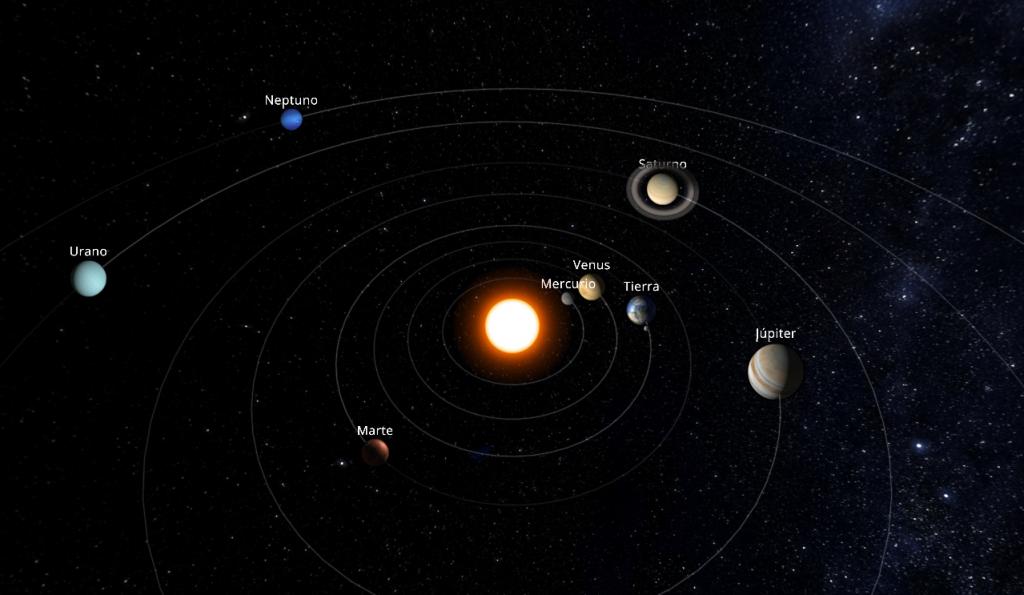 Posición de los planetas del sistema solar en mayo 2017