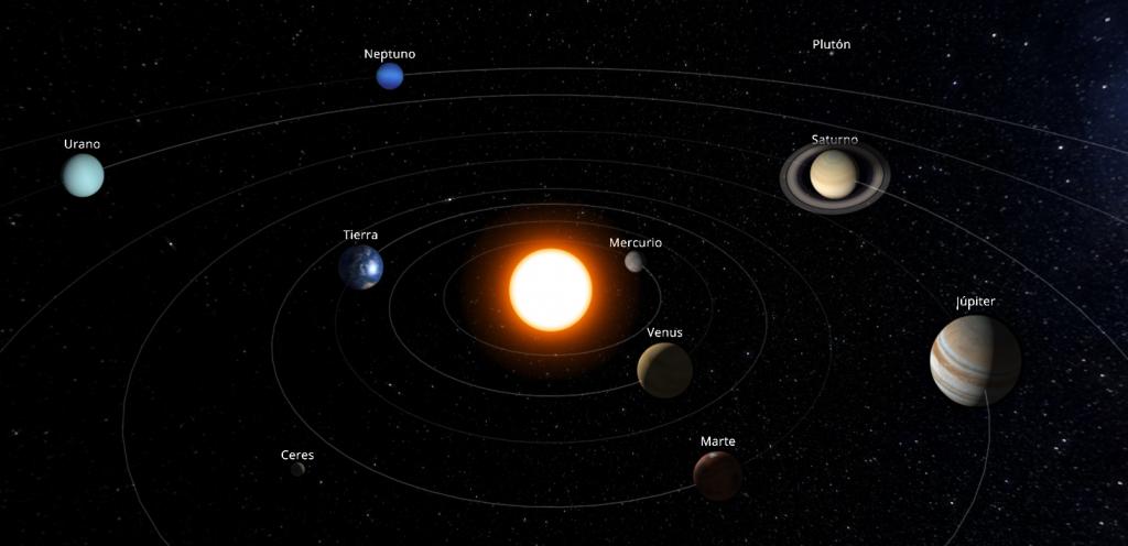 Planetas del Sistema Solar en noviembre de 2017