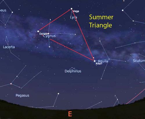 triangulo-verano
