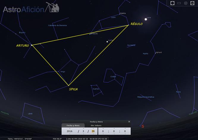 Triángulo de Primavera y las constelaciones asociadas